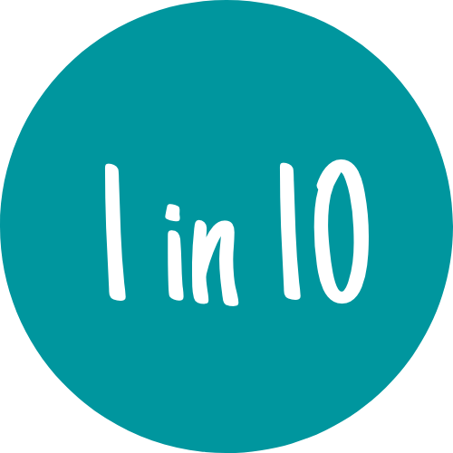 Icon showing 1 in 10