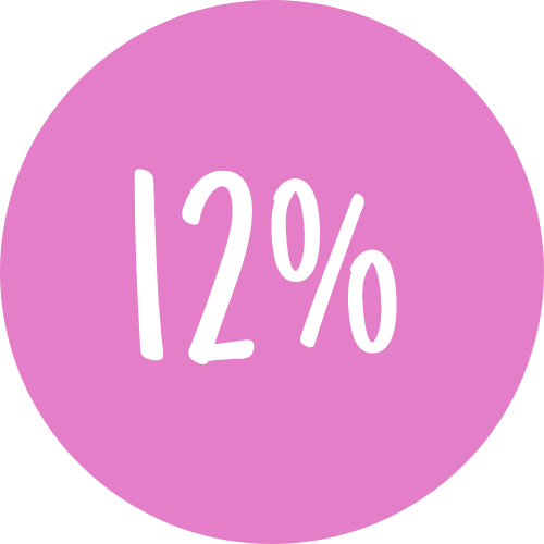 Icon showing 12%